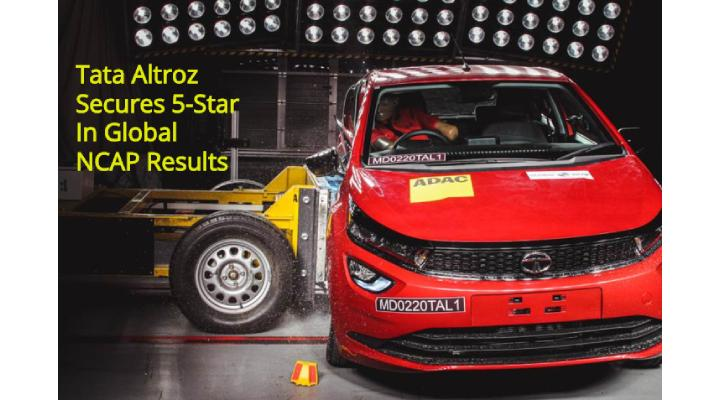 Tata Altroz NCAP Results Image