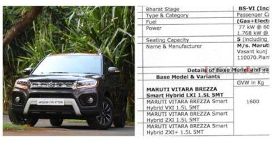 Maruti Brezza Petrol Mild Hybrid Image