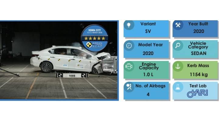 2020 Honda City Bags 5-Star Ratings At The ASEAN NCAP