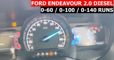 ford endeavour bs6