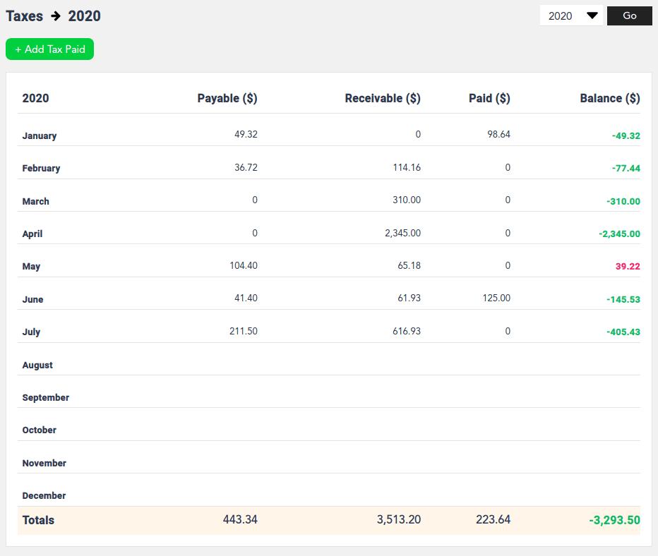 profit plugin for WooCommerce