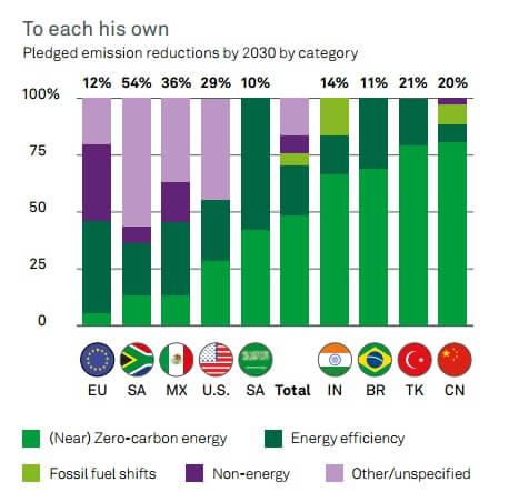 A zöldben van az igazi pénz - ClimeNews