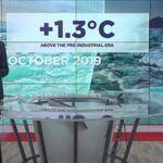 Az átlaghőmérséklet 1.3 Celsius-fokkal haladta meg az ilyenkor szokásost