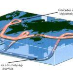 A jégkorszak (glaciális) korai beköszöntésének lehetősége