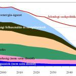 A Hetek kötelező érvényű klímavédelmi megállapodást sürgetnek