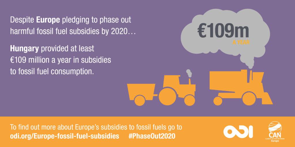 Európa még mindig a fosszilis energiát támogatja | ClimeNews - Hírportál