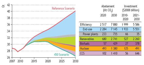Amerikai kutatók kiszámolták a globális felmelegedés árát