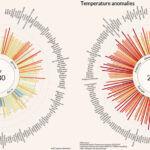 Vizuálisan a hőmérsékleti anomáliákat | ClimeNews - Hírportál