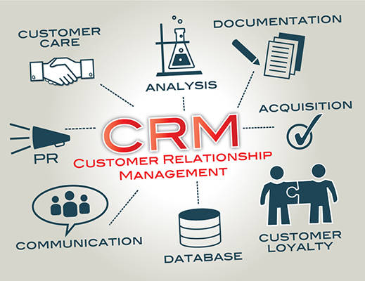 technology consulting and finding the right CRM