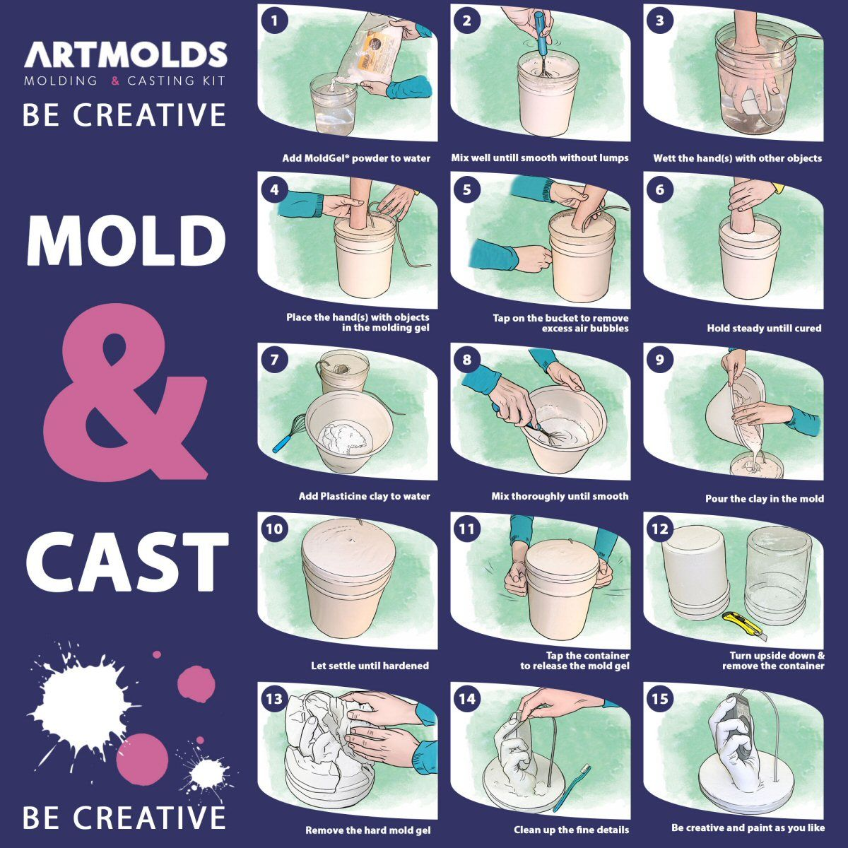 Hand EZ Cast Kit Instructions