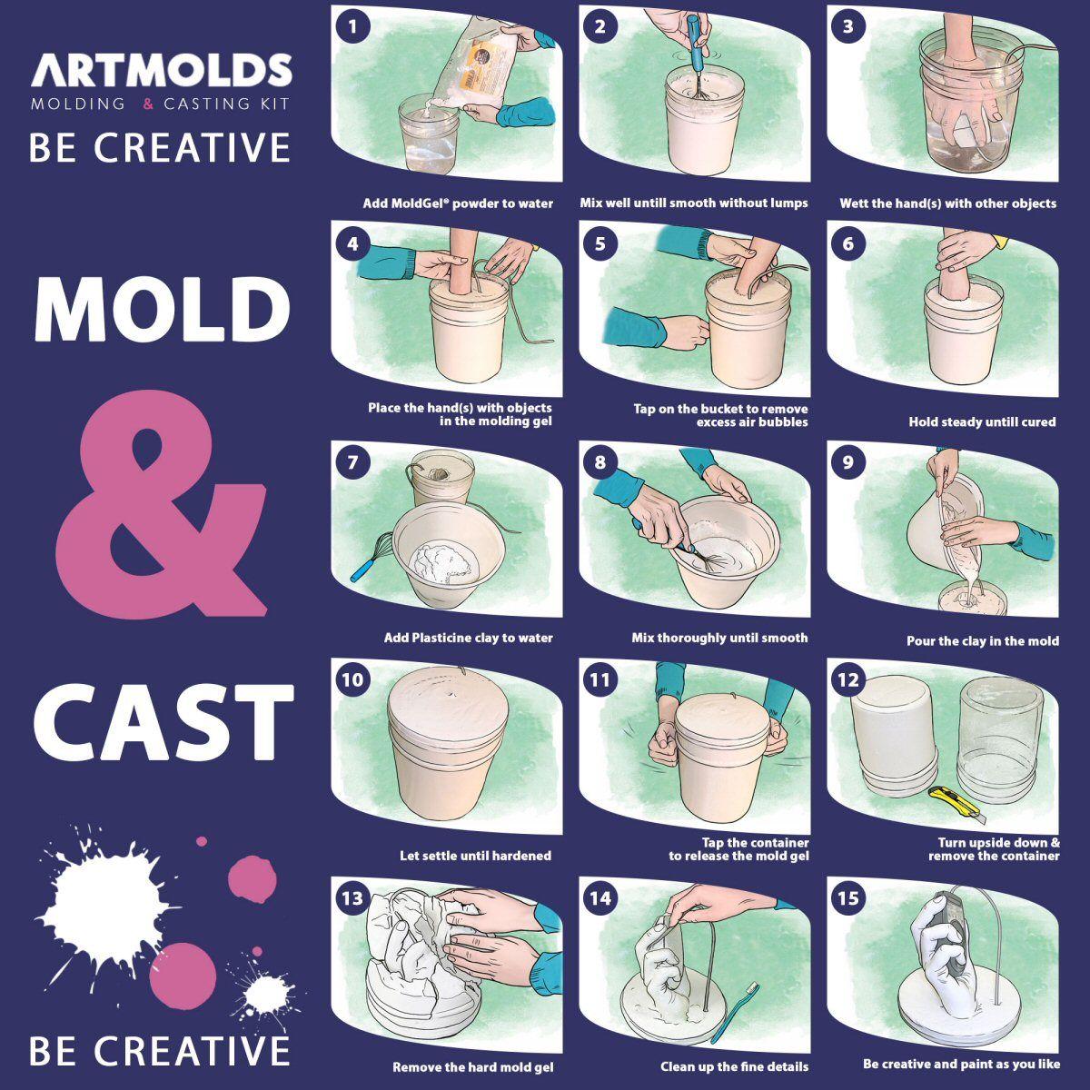 Hand EZ Cast Kit Instructions
