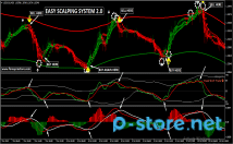 EASY SCALPING SYSTEM 2.0 99% NON-REPAIN