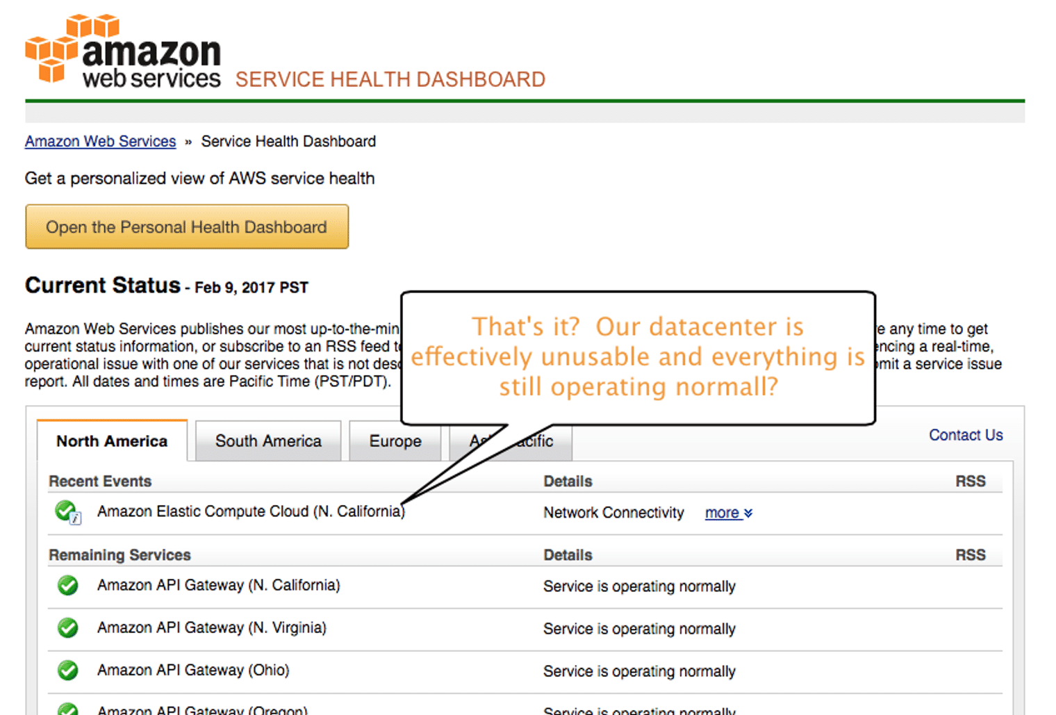Honest AWS status reporting in a post-truth world | Ably
