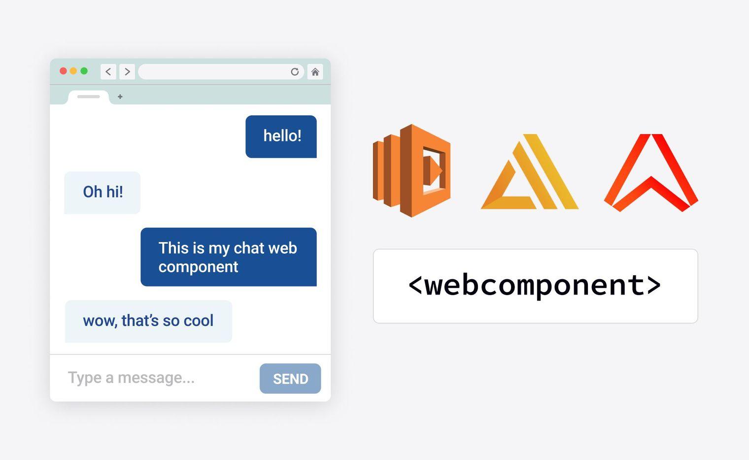 Web components - header illustraion