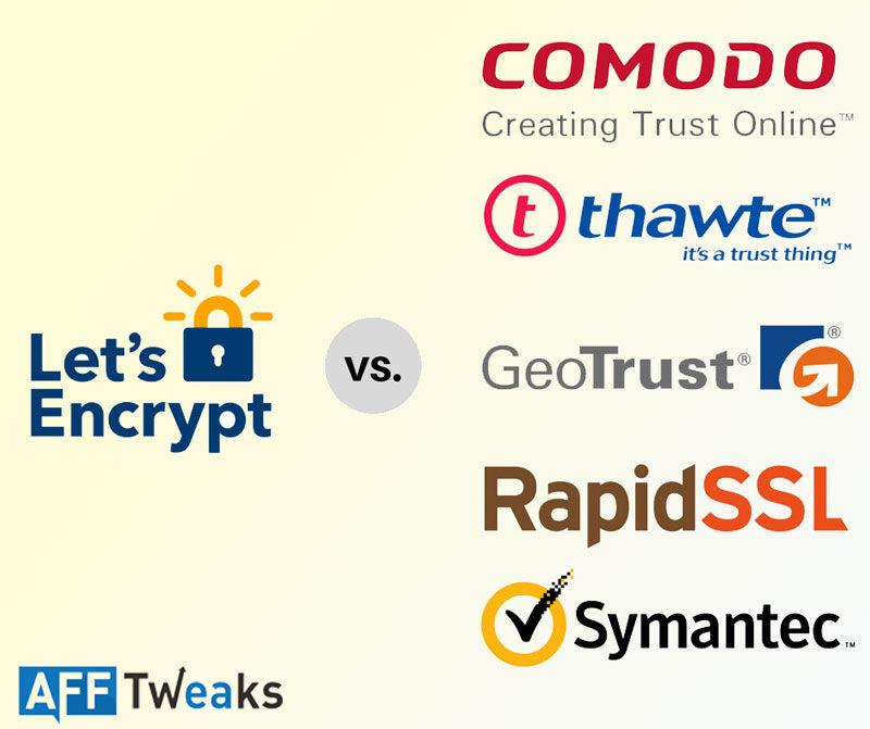 Letsencrypt vs. GoDaddy