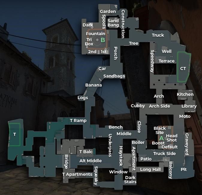 Inferno Map Callout - 2021