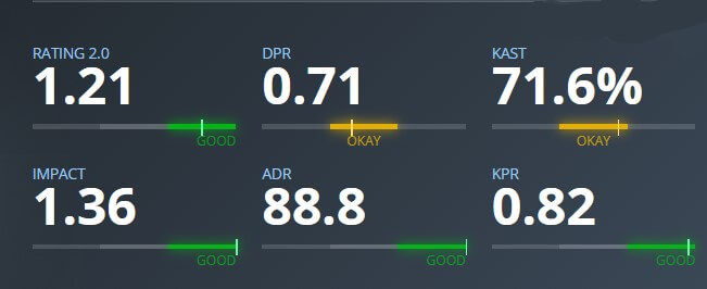 ImpressioN's stats for last 3 months