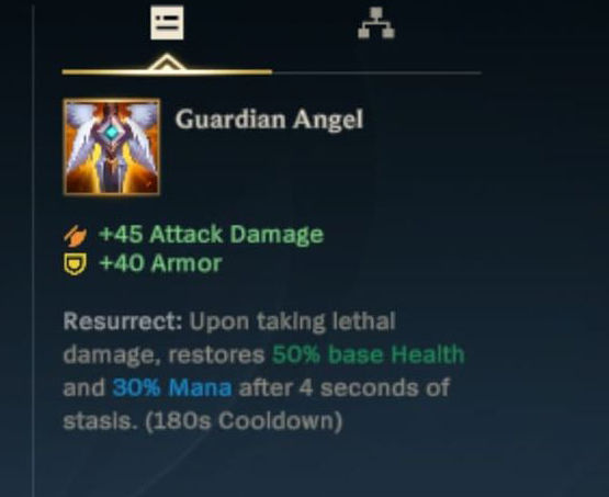 Why is Guardian Angel the most OP item in Wild Rift