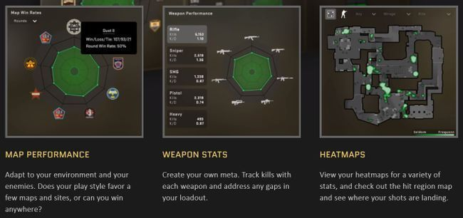 Operation Broken Fang - Detailed Stats Page