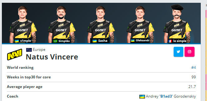 Na'Vi responds to Astralis with a banger meme