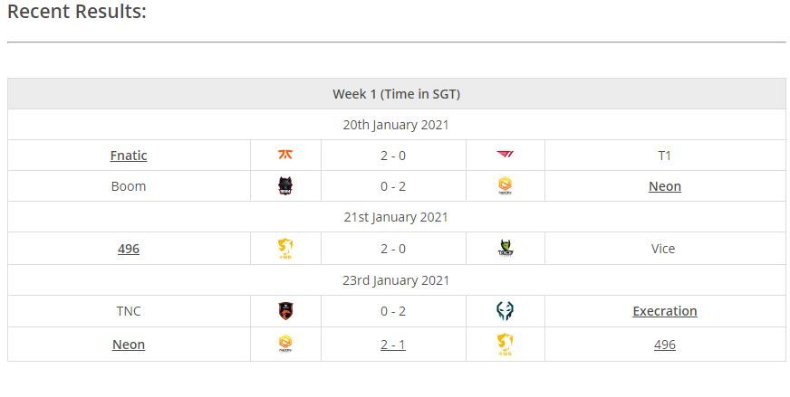 Week 1 matches of Upper Division of SEA-DPC 2021 S1