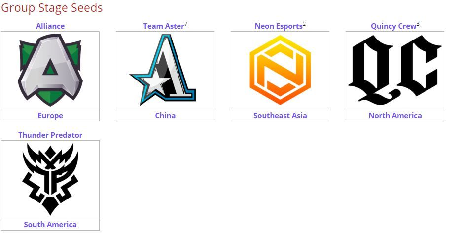 Singapore Major group stage teams