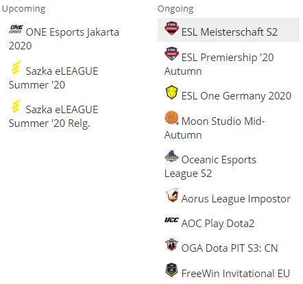 Upcoming Dota 2 tournaments as per Liquipedia
