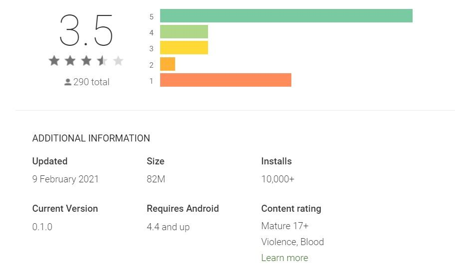 Google Play Store stats of Global Offensive Mobile