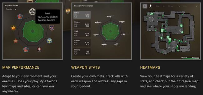 CS:GO 360 Stats is nothing but Operation Broken Fang Stats Page