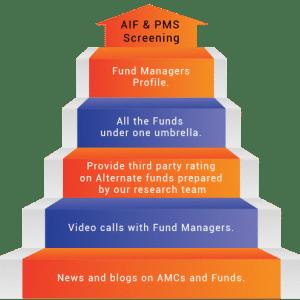 AIFPMS 10