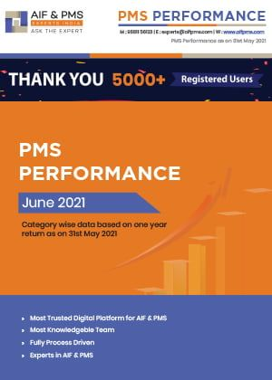 PMS Performance – June 2021