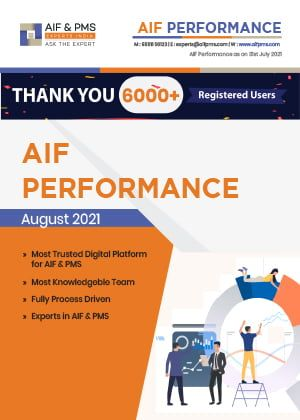 AIF Performance - August 2021