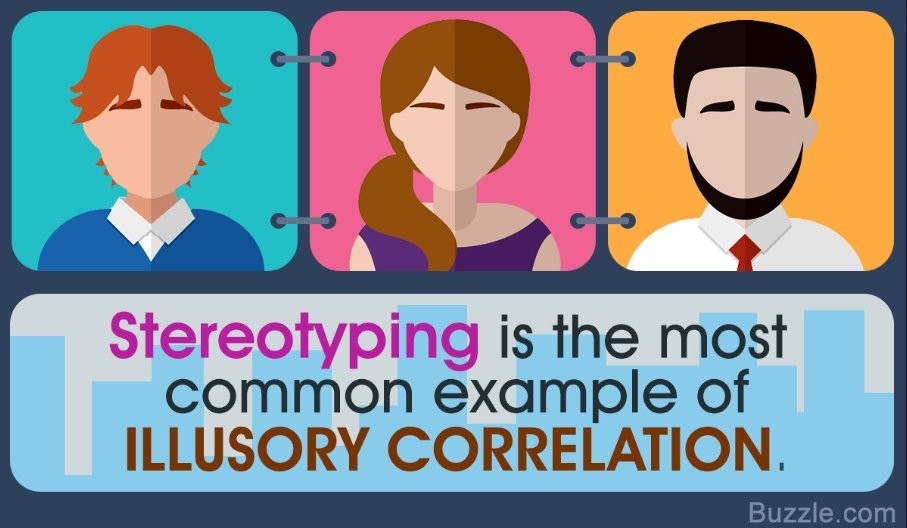 Sterotyping and illusory correlation