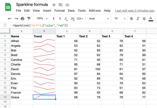 Sparkline Trends in Google Sheets