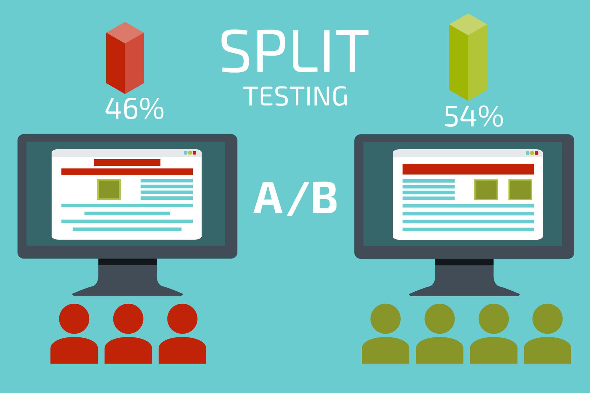 A/B Split Test Audiences