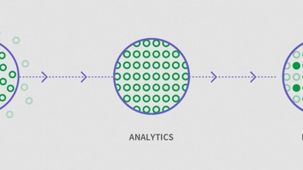 How to Device a Meaningful Business Strategy From Data Mounds and Insights
