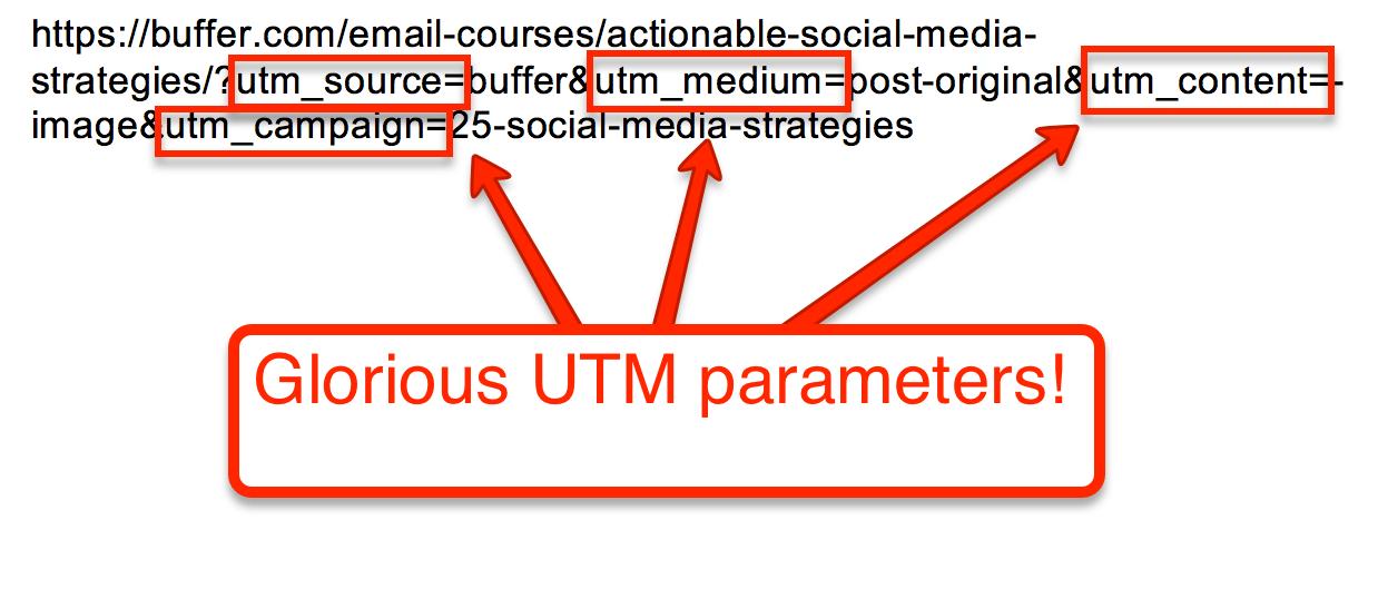 UTM Social Media Parameters