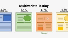 All you need to know about Multivariate Testing