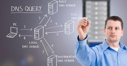 මොනවද මේ Domain Name එකක DNS Records කියන්නෙ?