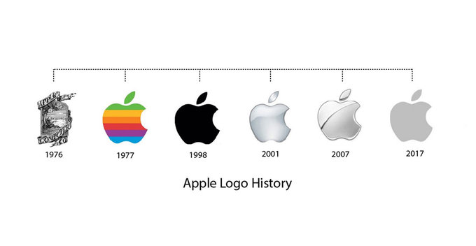 Apple සමාගමේ logo එකේ ඉතිහාස කතාව