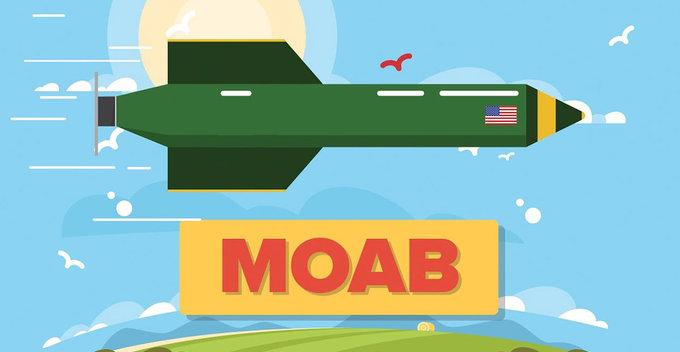 ඇෆ්ගනිස්තානයට හෙලන ලද සියළු බෝම්බයන්හි මව හෙවත් MOAB (GBU-43)