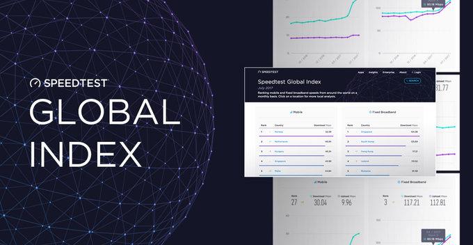 සැප්තැම්බර් මාසයට අදාල Speedtest Global Index වාර්තාව නිකුත් වේ