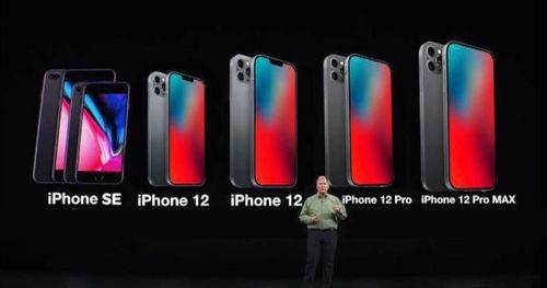 2020 දී iPhone 6 ක්!