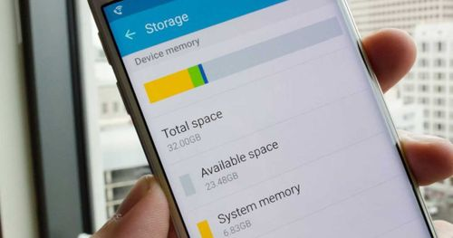 Android උපාංග වල ඇති Partitions