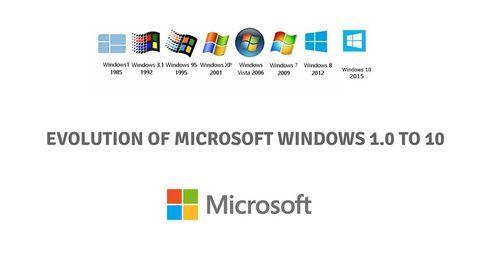 Microsoft Windows වලට අවුරුදු 34යි