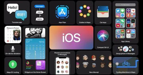 WWDC20 එකේදි එලි දැක්වුනු iOS 14 වල highlights විස්තරාත්මකව