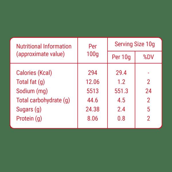 Pulihora / PuliyogareMix Powder