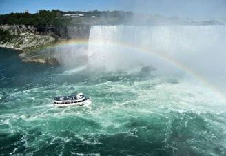 10 Best Things To Do in and Around Niagara Falls, New York