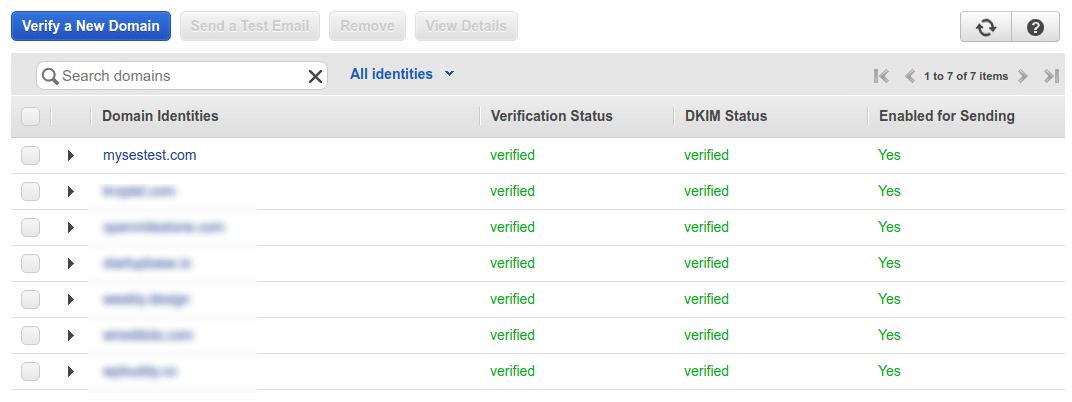 SES Verified Domain