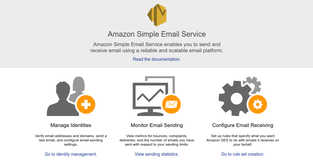 How to use Amazon SES to send transactional emails in Spring
